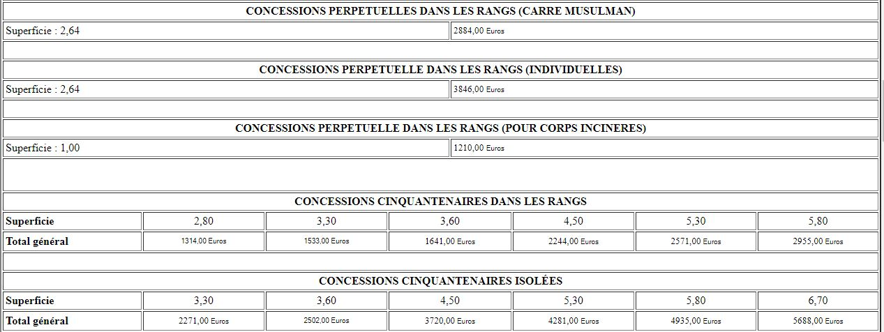 Tableau tarif concession funéraire Marseille