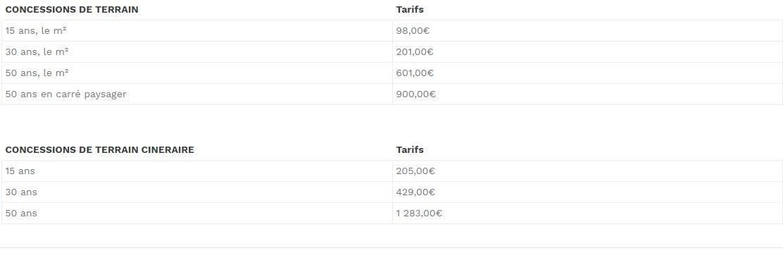 Tableau prix concession terrain: 98,00€ à 1 283,00€