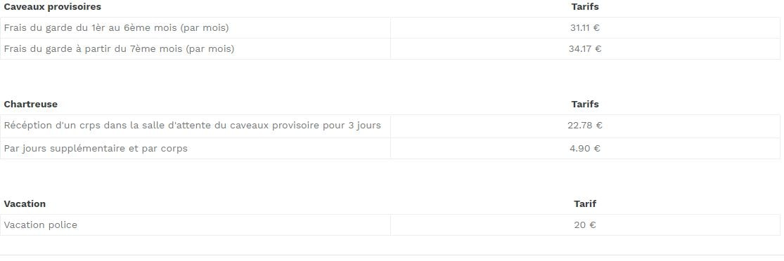 Tableau Caveaux provisoires et Chartreuses: 4.90 € à 34.17 €