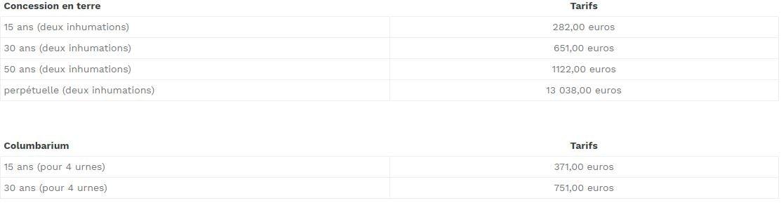 Tableau prix cimetiere Grenoble: 282,00 euros à 13 038,00 euros