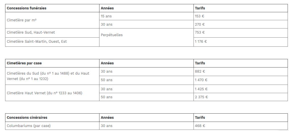concession 15ans 153€ - 30 ans 270€