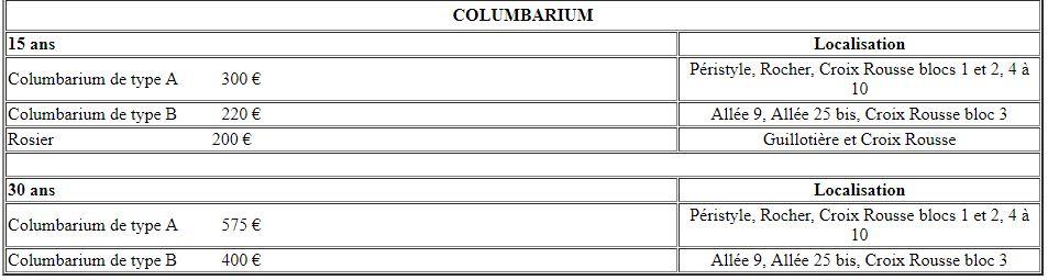 Tableau prix columbarium durée de 15 ans et 30 ans