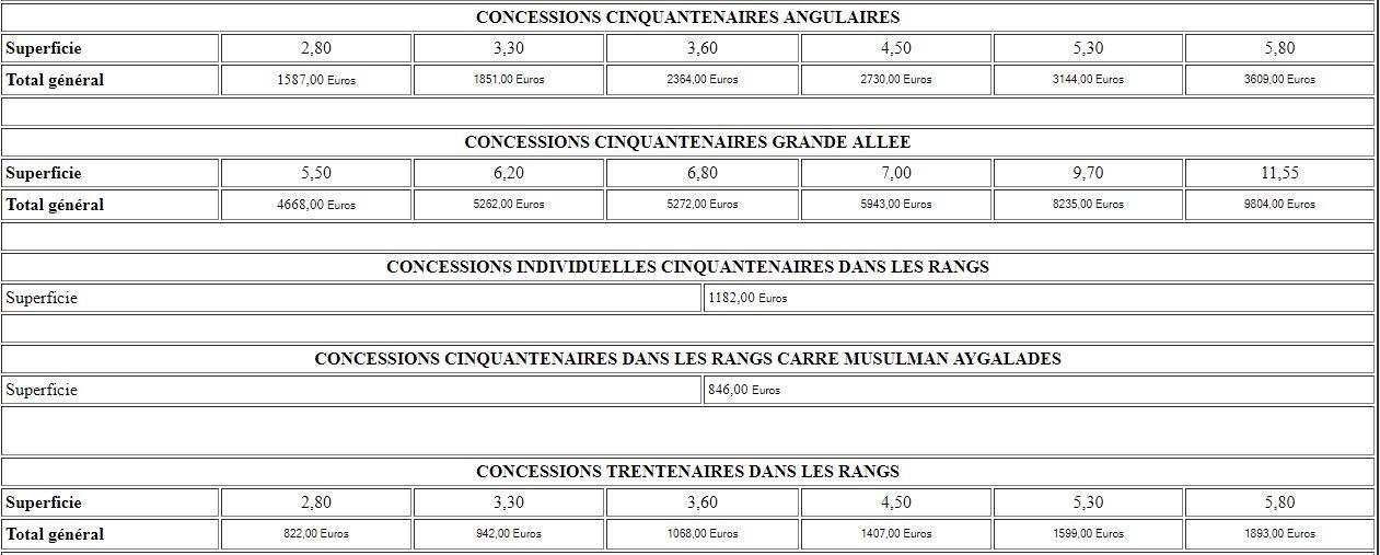 Tableau Prix concession funéraire Marseille