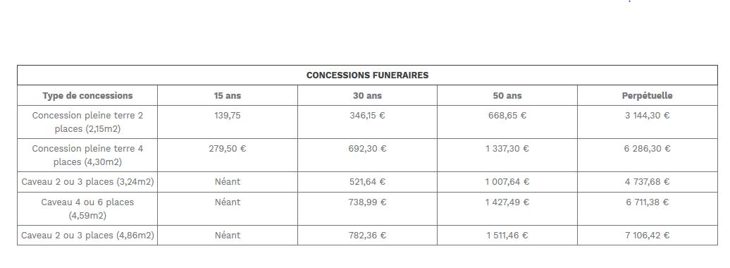 concession pleine terre deux places 15 ans 139.75€ - 30 ans 346.15€ - 50 ans 668.65€