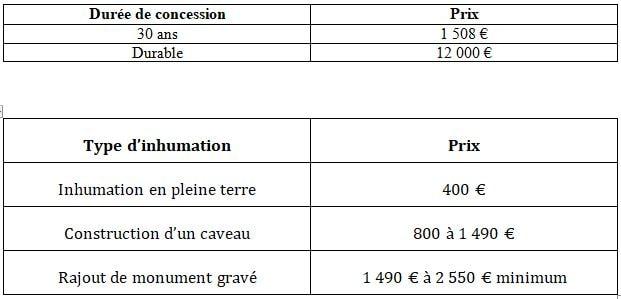 Tableau prix cimetière St Etienne: 400 € à 12 000 €